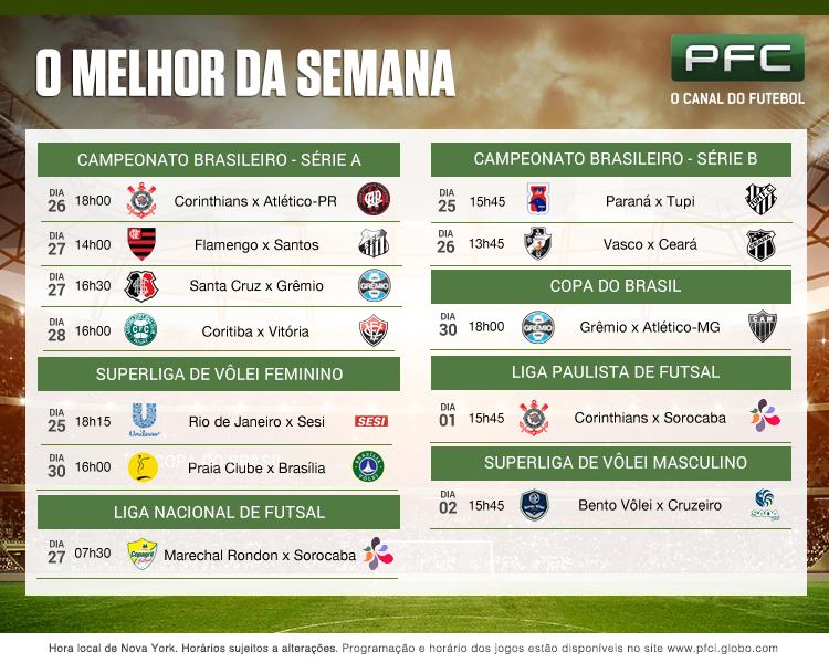 Tabela completa dos jogos que serão transmitidos ao vivo pelo PFC de 25 de novembro a 2 dezembro (horários de Brasília)
