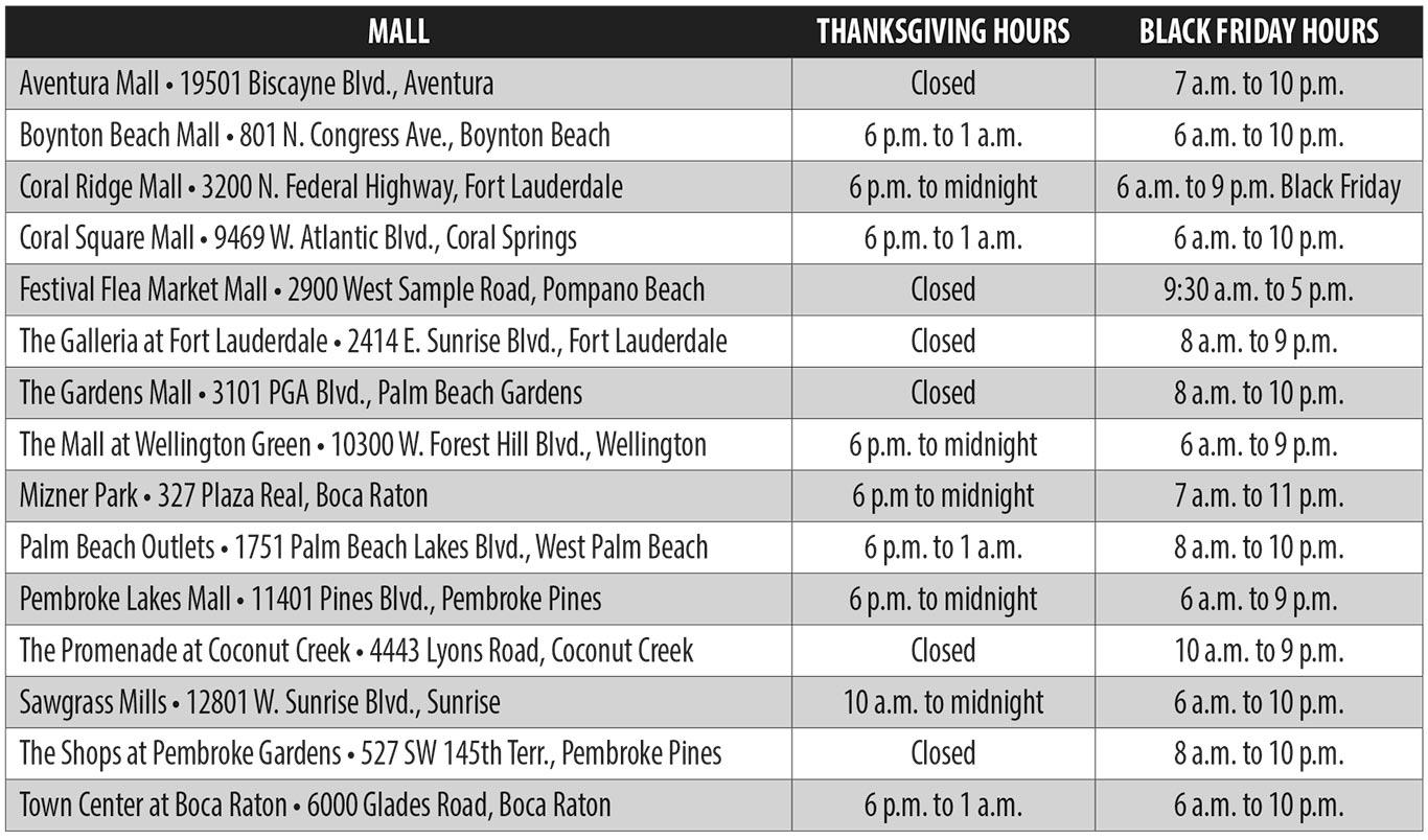 Shoppings que estarão abertos no feriado de Thanksgiving e na Black Friday no sul da FL