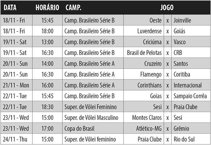 Tabela completa dos jogos que serão transmitidos ao vivo pelo PFC de 18 a 25 de novembro