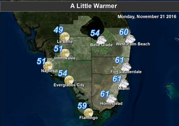 Temperaturas voltam a subir na quarta-feira