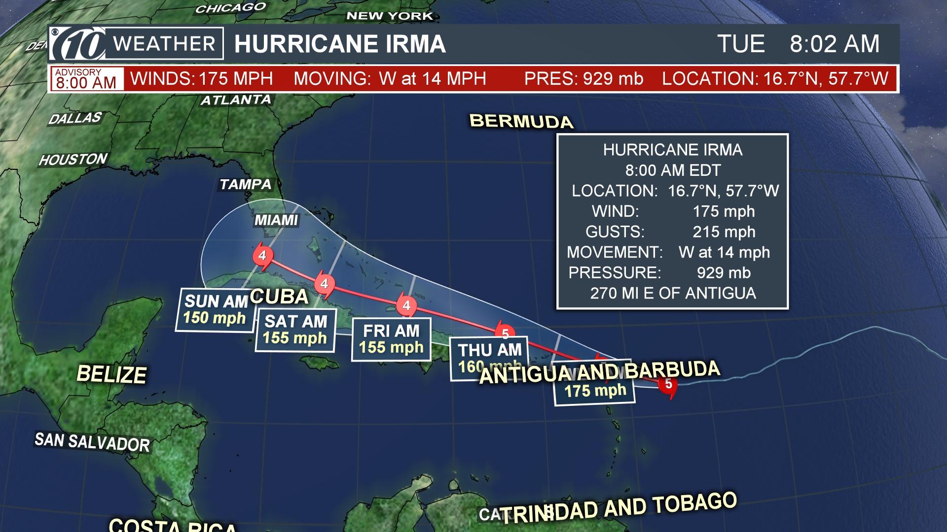 Furacão Irma ganha força e atinge categoria 5