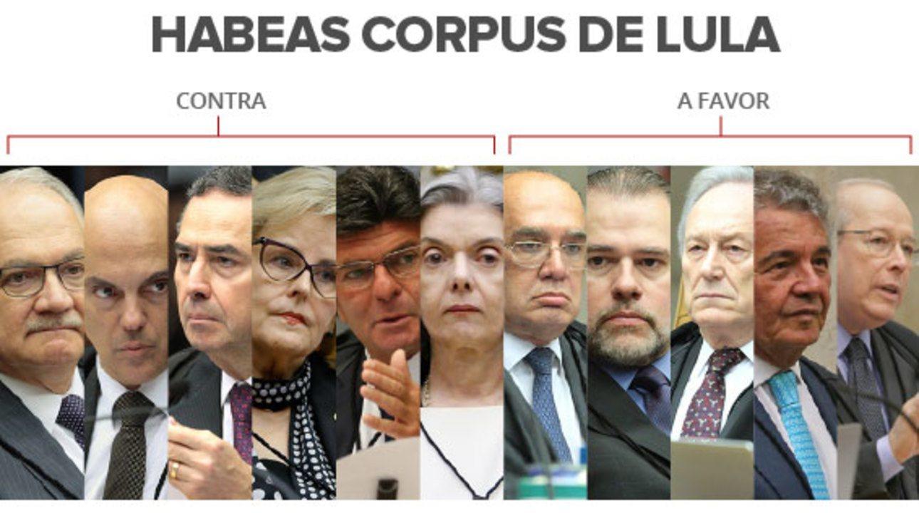 TRF4 nega pedido de Lula para discutir suspeição de Moro
