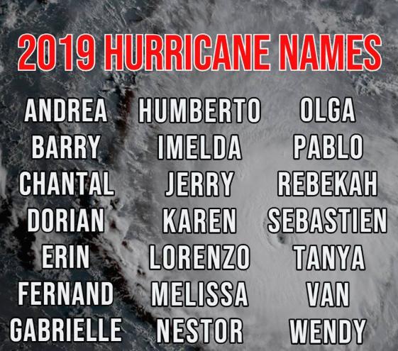 Nomes dos furacões de 2019 Arte: Local10News