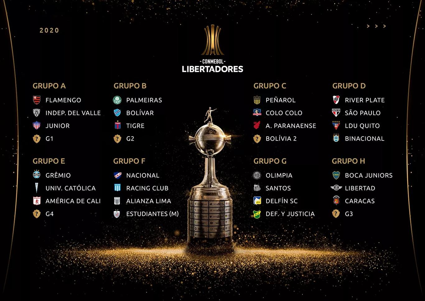 Grupos da Copa Libertadores