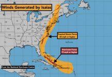 Monitoramento furacão Isaías ( National Hurricane Center)