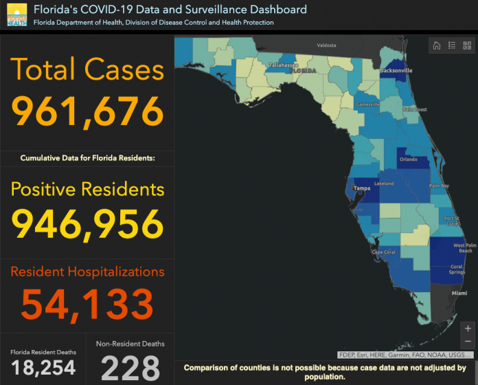 Dados da floridahealthcovid19.gov